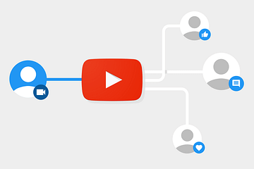 Gim Berbau Kekerasan dan Bahasa Kasar Tidak Dilarang Youtube