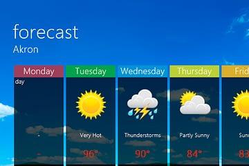 salah satu contoh aplikasi perkiraan cuaca